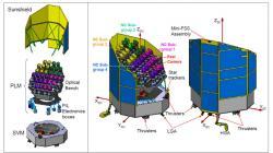 Připravovaná sonda mise PLATO. Kredit: PLATO Definition Study Report / ESA.
