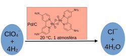 Schématické znázornění chemické reakce přeměňující toxický chloristan na neškodný chlorid za mírných reakčních podmínek, na niž se účastní katalyzátor inspirovaný mikrobiálním enzymem, který obsahuje molybden v aktivním centru. Kredit: Nakresleno pro OSEL podle: Ren, C.; Yang, P.; Sun, J.; Bi, E. Y.; Gao, J.; Palmer, J.; Zhu, M.; Wu, Y. and Liu, J. (2021). A Bioinspired Molybdenum Catalyst for Aqueous Perchlorate Reduction, J. Am. Chem. Soc. 143 : 7891-7896.