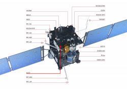 Pověst ESA svým nepřímým pozorováním kometární atmosféry nyní Rosetta částečně napravuje.