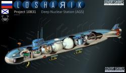 Předpokládaná struktura ponorky Lošarik. Kredit: Covert Shores.
