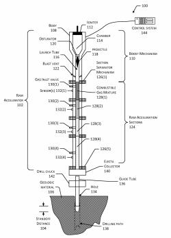 Schema uvedené v patentové přihlášce.Mark Russell se zásobou střeliva (Kredit: hypersciences)