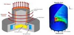 Rotační detonační pohon. Kredit: St. George et al. (2015).