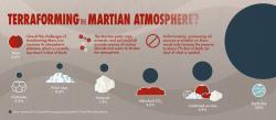 Teraformování Marsu nebude snadné. Kredit: NASA.