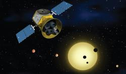 Lovec exoplanet TESS. Kredit: NASA.