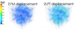 Porovnání modelů vesmíru s D3M a modelem 2LPT(second-order perturbation theory). Čím více jiných barev než je modrá, tím více chyb. Kredit: S. He et al. /PNAS 2019.