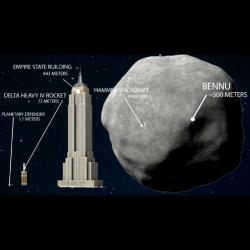 HAMMER a asteroid Bennu. Kredit: LLNL.