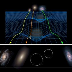 Entropická gravitace prošla prvním testem. (Kredit: Leiden Unuv.)