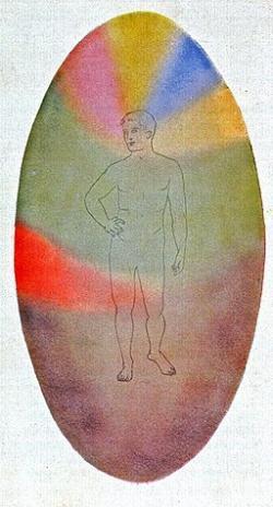 Astrální tělo průměrného muže. Kredit: C. W. Leadbeater, Man Visible and Invisible via Wikimedia Commons.