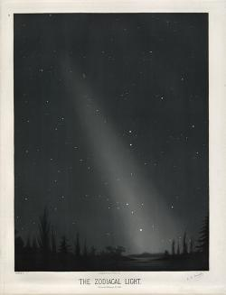 Zvířetníkové světlo. Étienne Léopold Trouvelot, rytina podle pozorování 20. 2. 1876, vydaná.