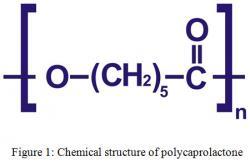 Chemická struktura polykaprolaktonu.