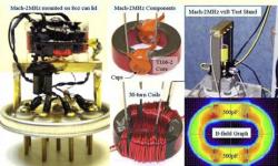 Testovací zařízení zroku 2006. Kredit: NASA.