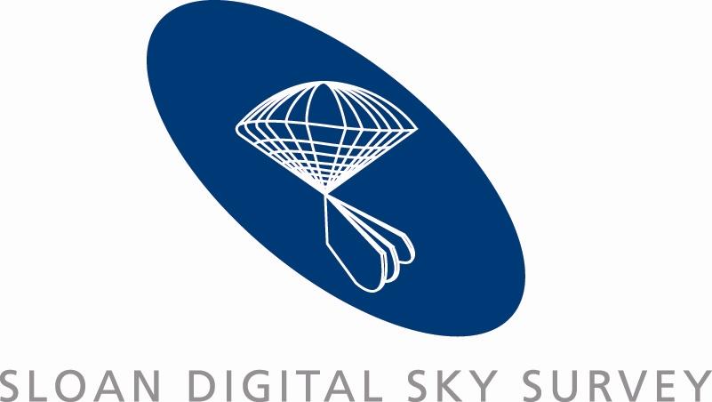 Sloanova digitální prohlídka oblohy. Kredit: SDSS.