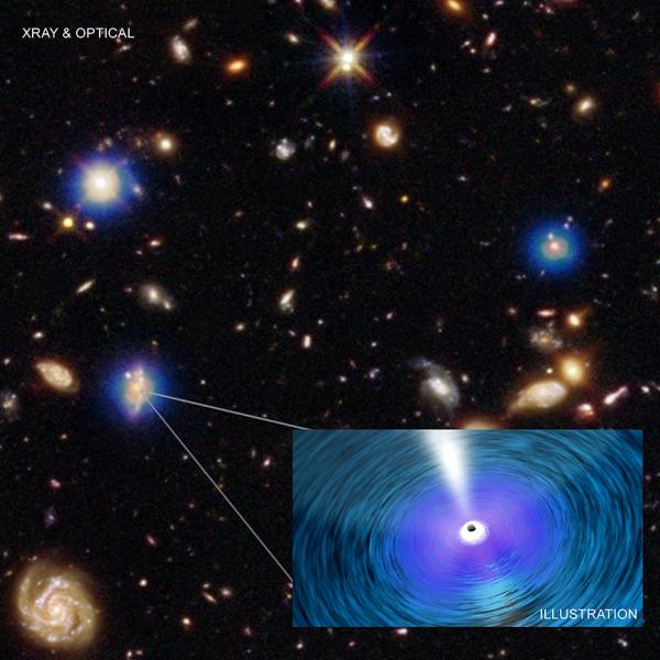 Galaxie a supermasivní černá díra. Kredit: X-ray: NASA/CXC/Penn. State/G. Yang et al & NASA/CXC/ICE/M. Mezcua et al.; Optical: NASA/STScI; Illustration: NASA/CXC/A. Jubett.