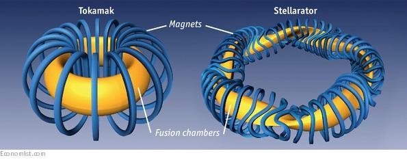 Tokamak vs. stellarátor. Kredit: Economist.com.